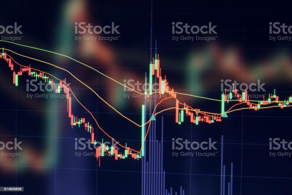 Gráfico valores de negocio abstracto en monitor con a gráfico de stock. foto de stock libre de derechos