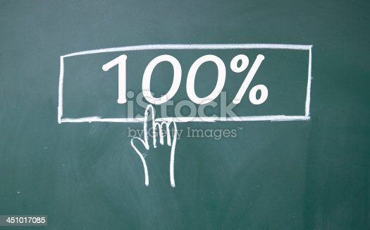 istock abstract finger click 100% sign 451017085