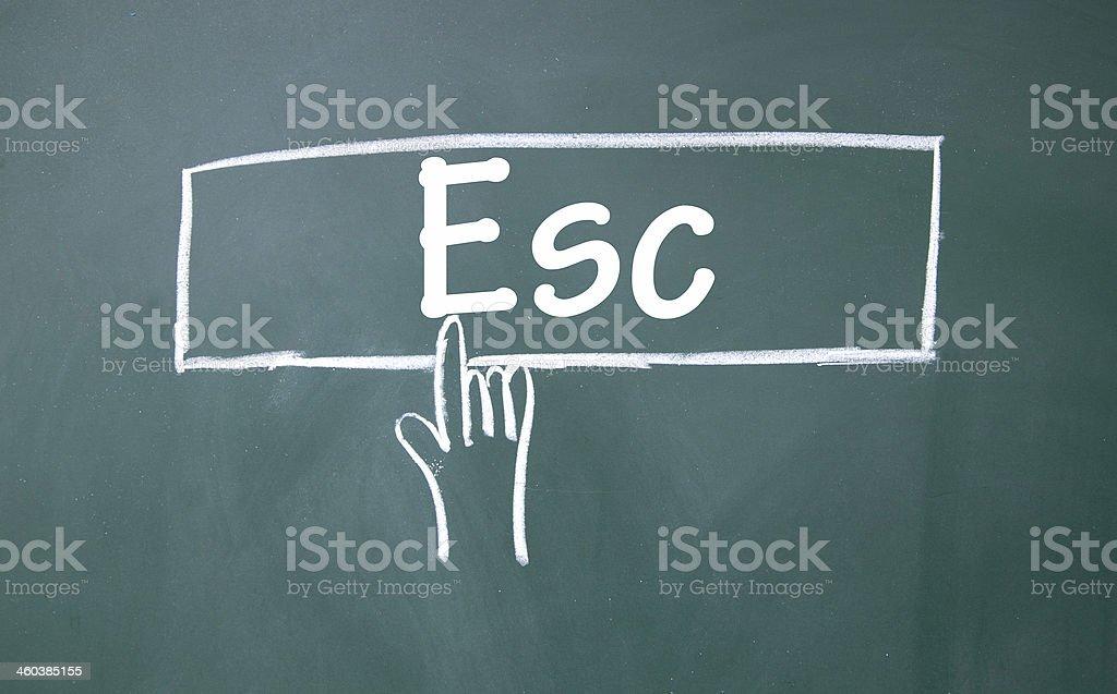 abstract finger click esc sign stock photo