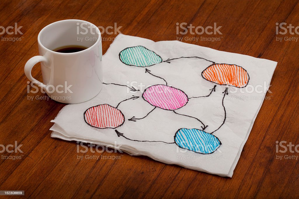 abstract flowchart or mind map stock photo