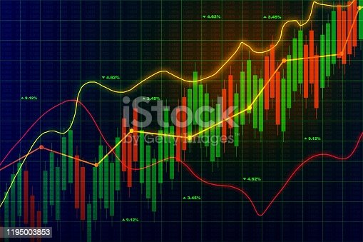 859246828istockphoto Abstract glowing orange forex chart background. Currency exchange and stats concept. 3D Rendering 1195003853