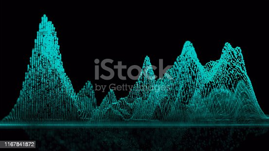 655864390 istock photo Abstract Hologram Landscape background 1167841872