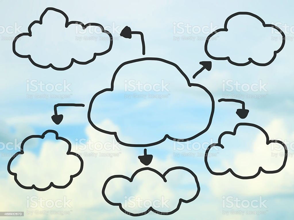 Abstract illustration of a cloud mind map stock photo