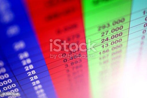 istock Abstract numeric data 905563648