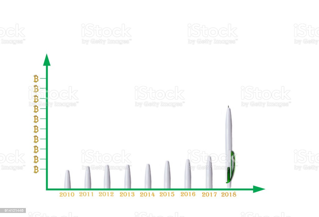 Abstraction In The Form Of Pens Showing A Graph Of Bitcoin Growth In ...
