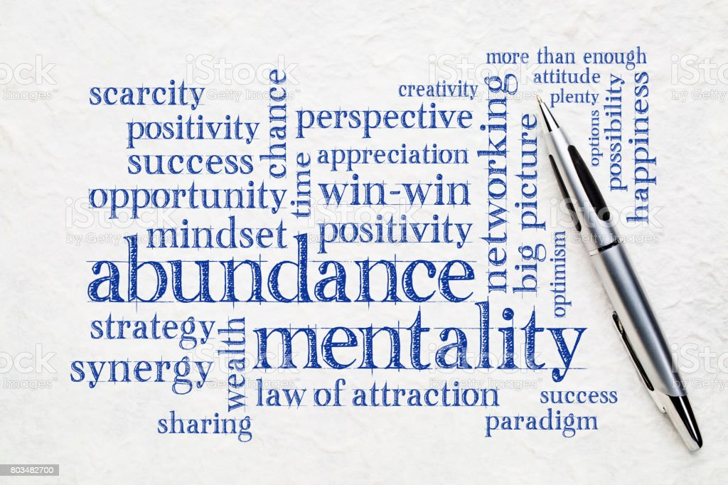 abundance mentality word cloud stock photo