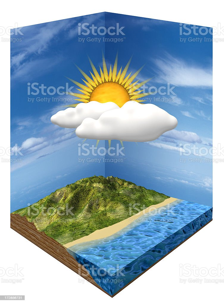 Accurate forecast clouds royalty-free stock photo