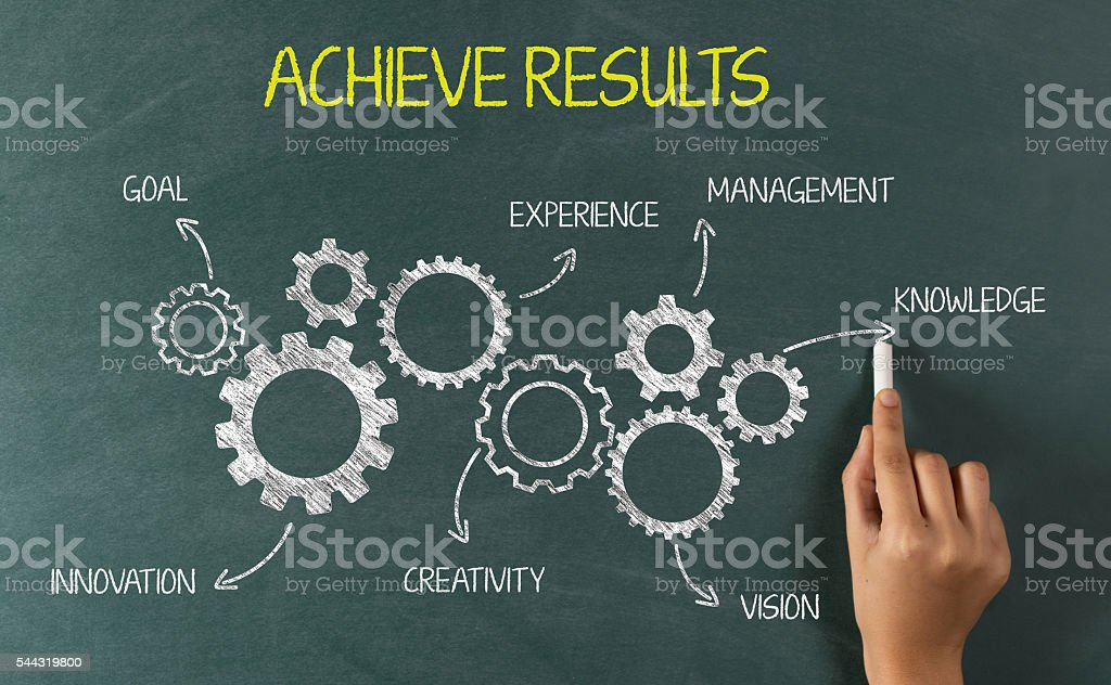 Achieve Results Concept with Keywords on Chalkboard stock photo