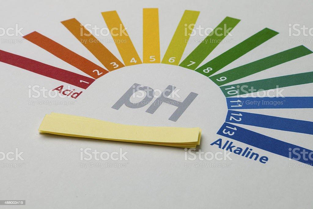 acid alkaline ph stock photo