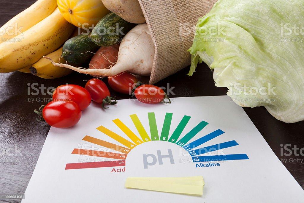 acidic food stock photo