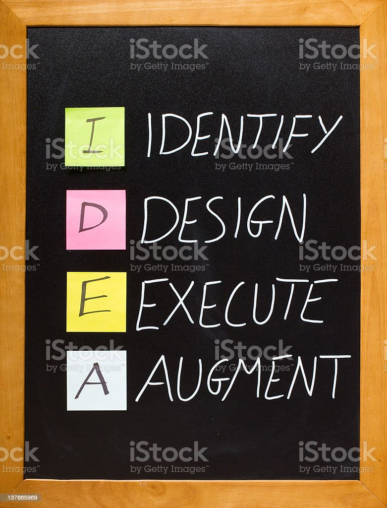 IDEA acronym, Identify, Design, Execute, Augment royalty-free stock photo