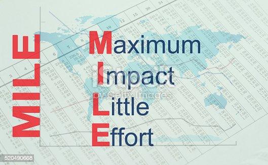 istock Acronym MILE as Maximum impact, little effort. Conceptual image 520490668