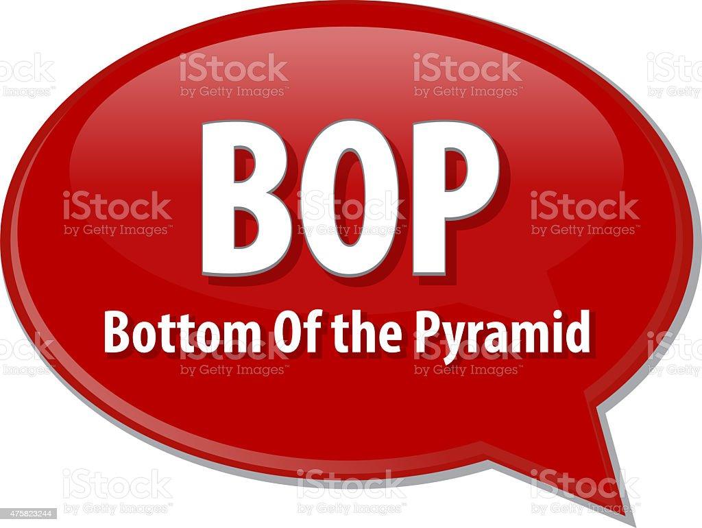 BOP acronym word speech bubble illustration stock photo