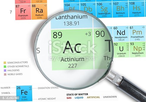 🔥 Chemical Element Actinium From The Periodic Table