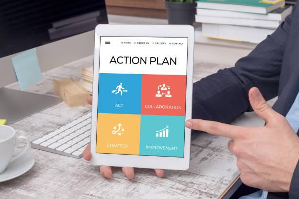 Action Plan Concept – Foto