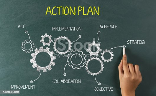 istock Action Plan Concept with Keywords on Chalkboard 543836458