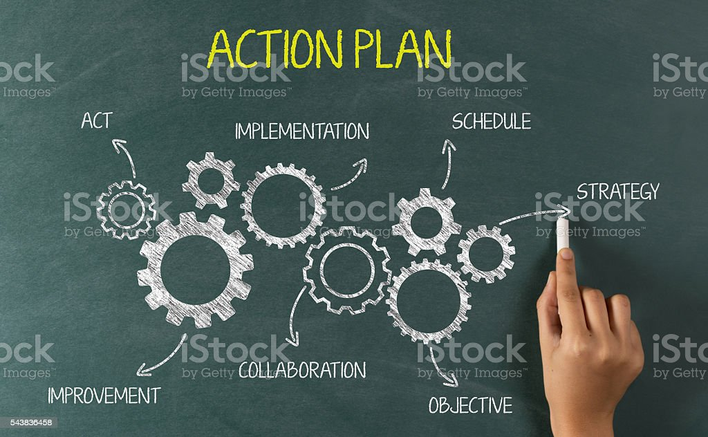 Action Plan Concept with Keywords on Chalkboard stock photo