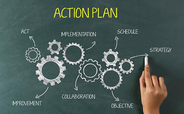 Aktion Plan-Konzept an Tafel mit Suchbegriffen – Foto
