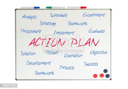 istock Action Plan word cloud 469094063