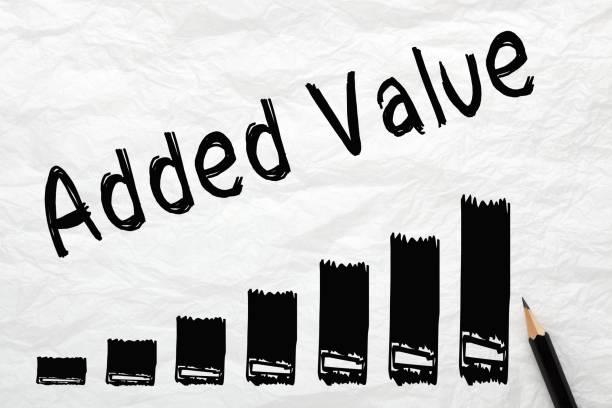 added value-konzept - plus stock-fotos und bilder