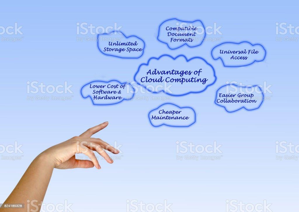 Advantages of Cloud Computing stock photo