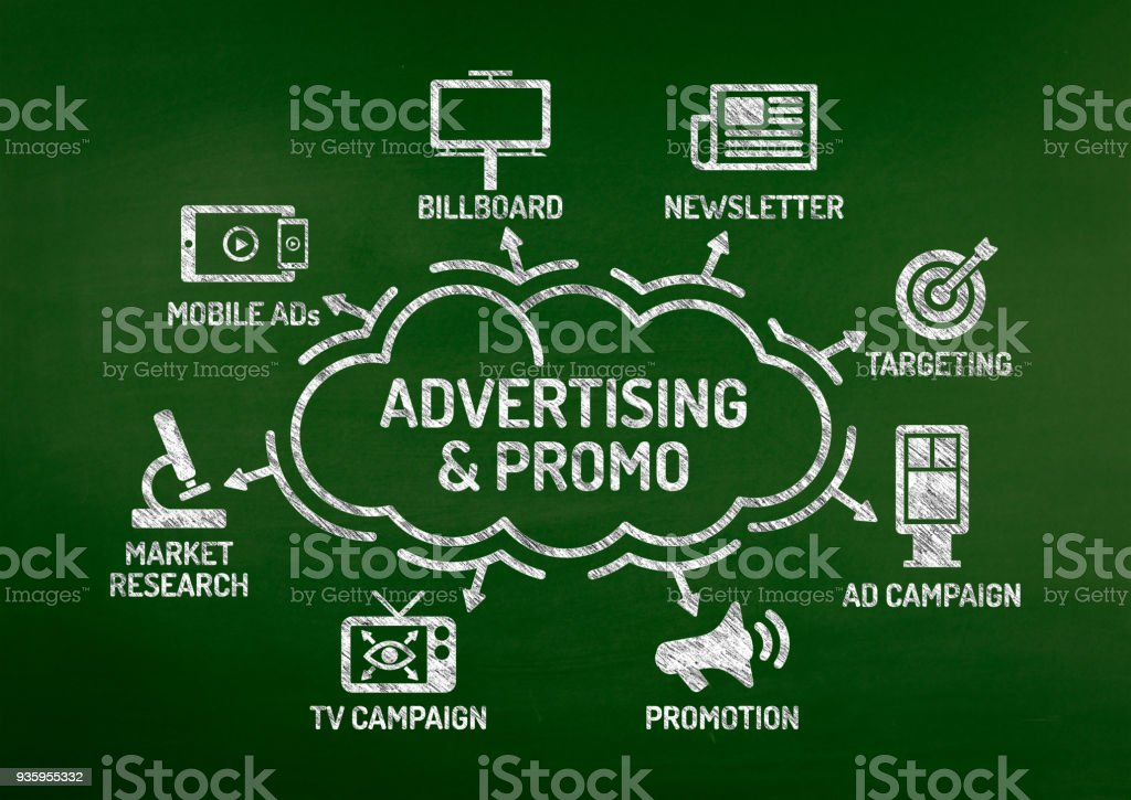 Advertising and Promo Chart with keywords and icons on blackboard stock photo