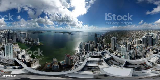 Aerial 360 spherical panorama brickell miami above buildings picture id877782442?b=1&k=6&m=877782442&s=612x612&h=uhkaucnowiggfcpnv2lfq3dsftct vxcq15qbkz5ajw=
