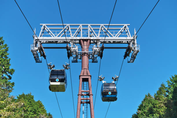cable car – Foto