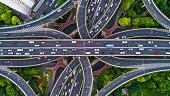 Aerial view of Shanghai Highway