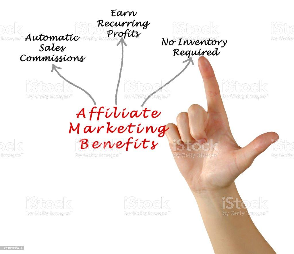 Affiliate Marketing Benefits stock photo