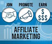 istock Affiliate Marketing Business Theme Background 529769387