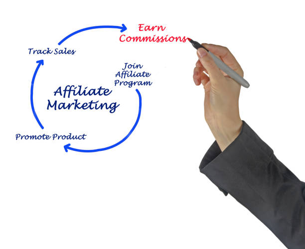Affiliate marketing Affiliate marketing affiliate stock pictures, royalty-free photos & images