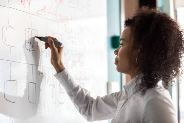 empresaria africana escribiendo dibujando sus ideas soluciones financieras en pizarra - pizarra blanca fotografías e imágenes de stock