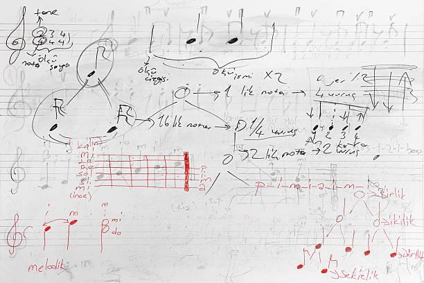após a música palestra - desenhos de notas musicais - fotografias e filmes do acervo