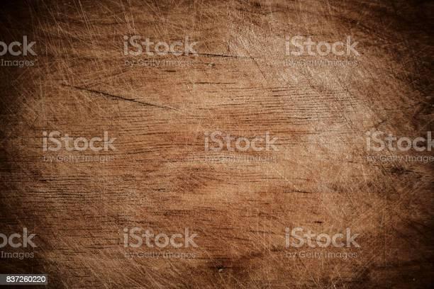 Aged wooden texture picture id837260220?b=1&k=6&m=837260220&s=612x612&h=zaei38bfnswng3xz1xtxgwa8y1z12a0wziyslhtcaug=