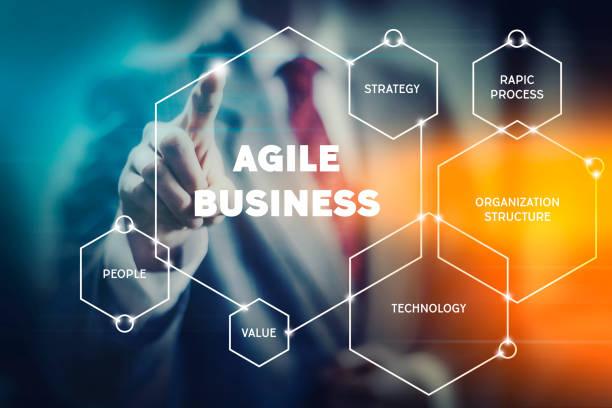 agile und schlanke unternehmensführung - mobilität stock-fotos und bilder