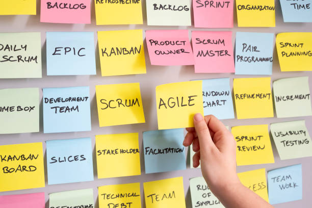Agile Development Method, Project Planning, Agile note in woman hand stock photo