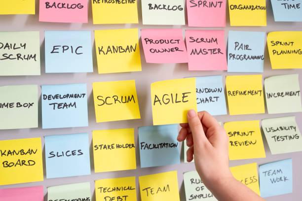 agile entwicklungsmethode, projektplanung, agile note in frauenhand - mobilität stock-fotos und bilder