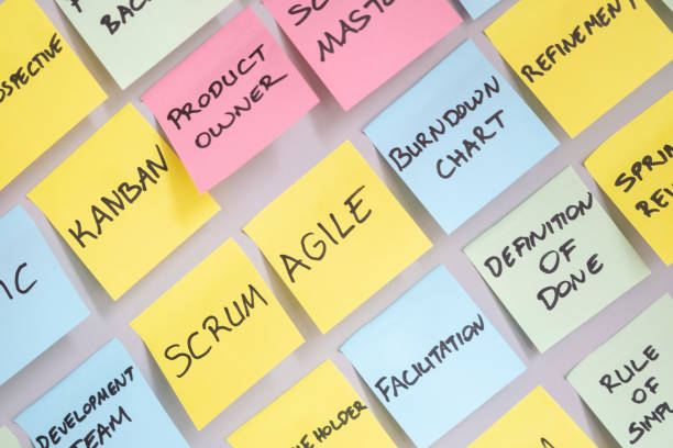 agile development methode, project planning, sticky notes - agile stockfoto's en -beelden