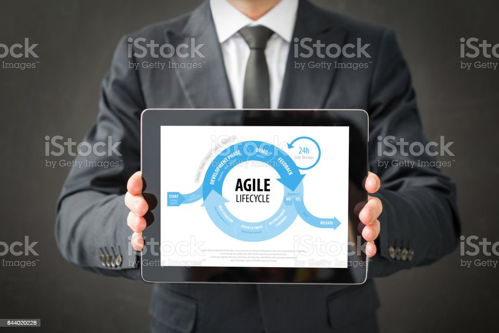 Agile methodology stock photo
