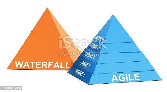 istock Agile Methodology Versus Waterfall. 1155928889