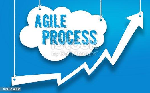 istock Agile Process Development 1093224998