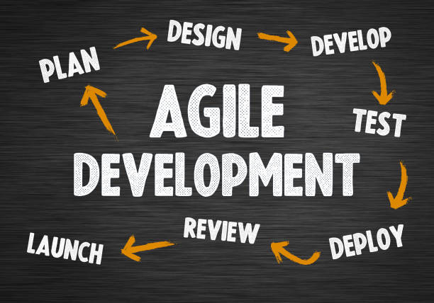 Agile Project Management - cycle concept stock photo