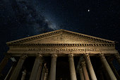 Agrippa Pantheon in Rome illuminated from the front at night with the Milky Way in the sky