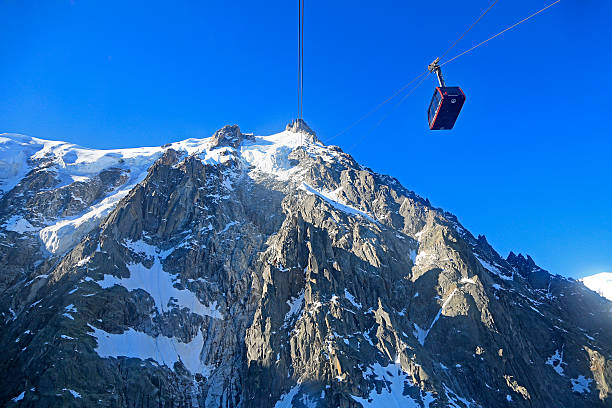 Aiguille du Midi and funicular in French Alps - Photo