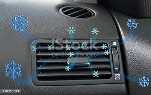 istock air conditioner air condition car techonolgy cooling snowflakes air flow background 1159527088