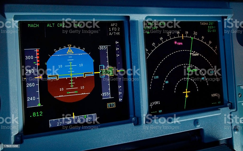 Aircraft Primary Flight and Navigational Display Units royalty-free stock photo