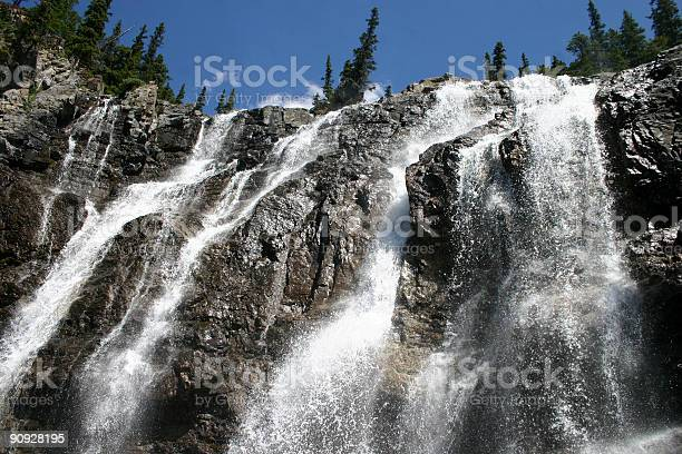 Photo of Alberta Waterfall from Below