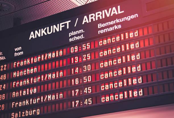 Alle Flüge annulliert – Foto