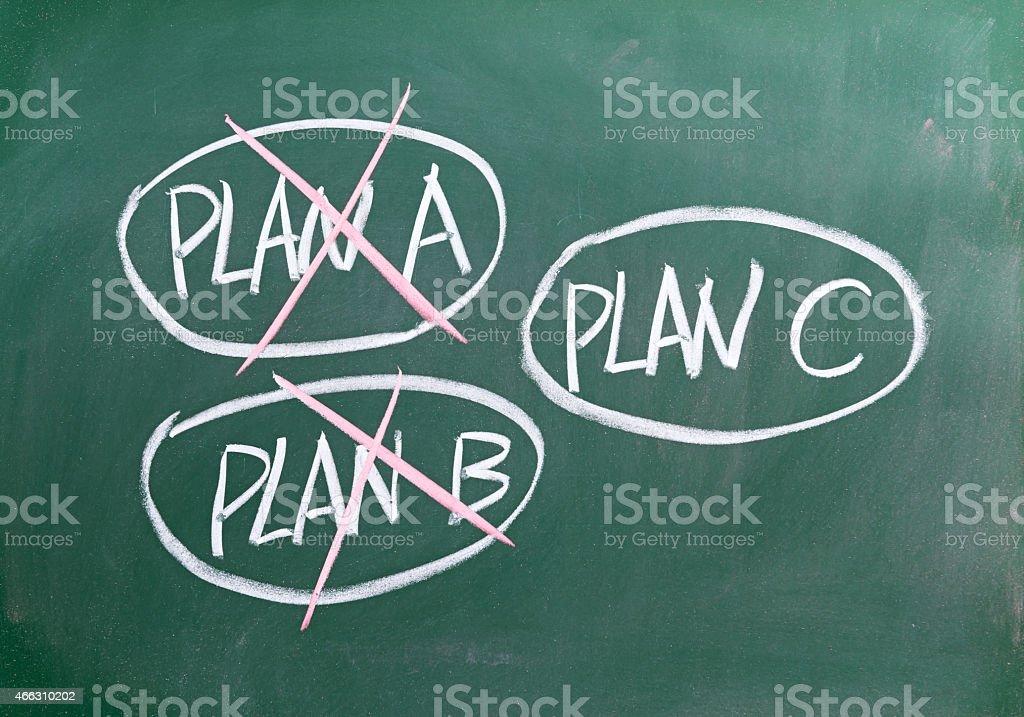 alternative plan stock photo